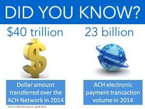 ach payment info